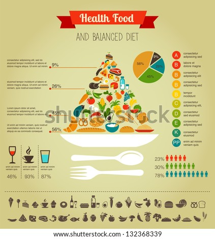 health food infographic text