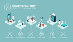 Healthcare trends and innovative technologies vector infographic with doctors at work: medical wearables, stem cells, AI, drones and DNA bank