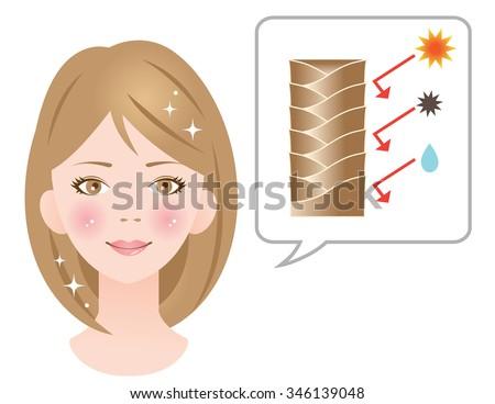 healthy cuticle hair woman