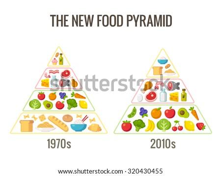 healthy diet infographics