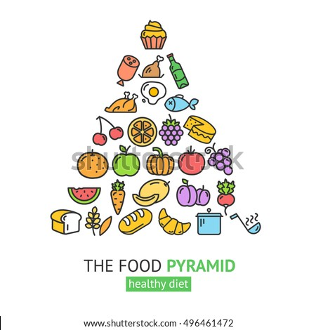 Healthy Foods Pyramid. Different Groups of Products. Diet Health Care. Vector illustration of Lifestyle