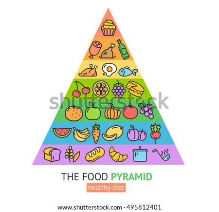 Healthy Foods Pyramid Products Guide Order Diet For Life Ready Business