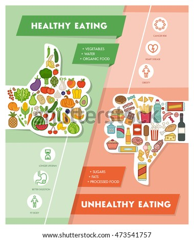 Healthy Fresh Vegetables And Unhealthy Junk Food Comparison With Thumbs Up Down Eating
