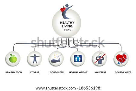 healthy human graphic tips how