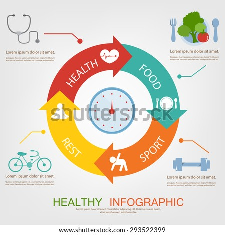 healthy infographic with food and exercise plan