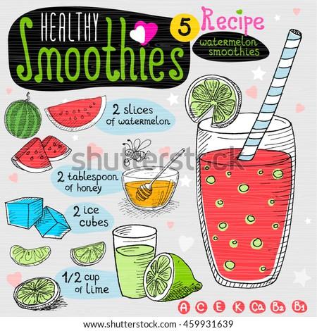healthy smoothie recipe set