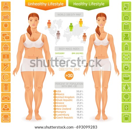 Healthy Vs Unhealthy People Lifestyle Infographics Vector Illustration Fat Slim Young Woman Figure Food
