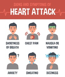 Heart attack vector infographic. Heart attack symptoms. Infographic elements.