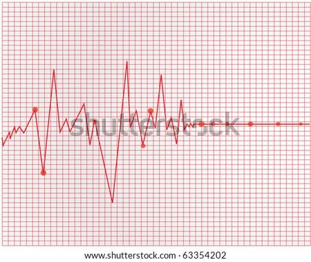 Heart cardiogram - vector - stock vector