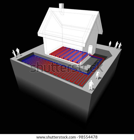 heat pump diagram � planar/areal heat pump combined with underfloor heating= low temperature heating system