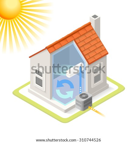 heat pump house cooling system