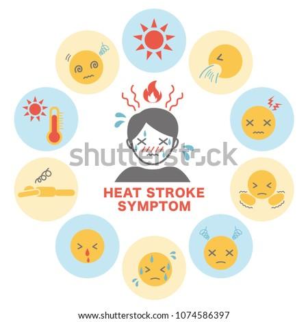heat stroke symptom icon card.