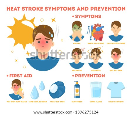 Heat stroke symptoms and prevention infographic. Risk of dehydration from the hot summer sun. Idea of health and body care. Isolated vector illustration in cartoon style