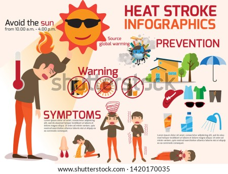 Heat stroke warning infographics. detail of hot weather to heat stroke disease with prevention and symptoms. health or health and medical vector illustration.