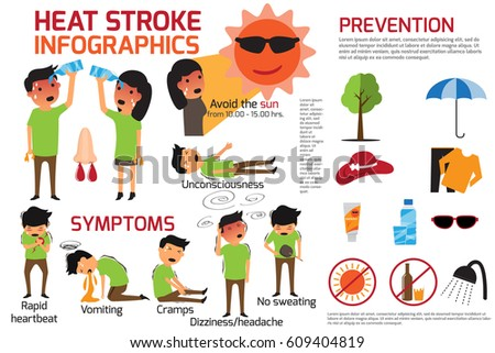 Heat stroke warning infographics. detail of hot weather to heat stroke disease with prevention and symptoms. health or healthy and medical vector illustration.