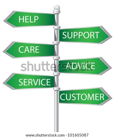 Help,support,care,advice,service and customer signpost on white background,Vector