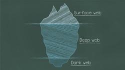 Hidden web vector illustration, chalkboard style. Iceberg, surface, deep and dark web.