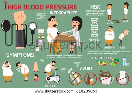 High blood pressure infographics elements symptoms and treatment. Hypertension risk factors. health or healthy and medical vector illustration.