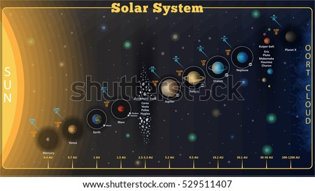 high detailed set solar system