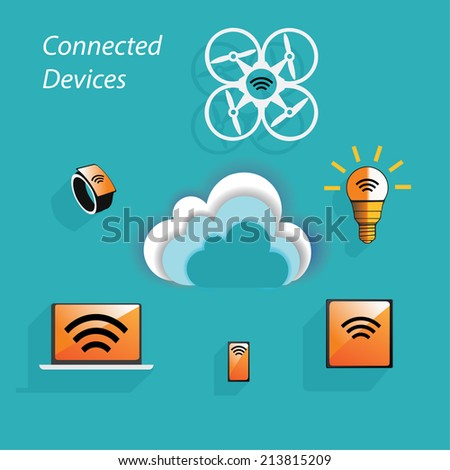 High technology devices connected to the network using SAAS. Smart devices can access to the cloud services and can interact together.