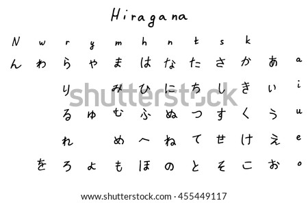 Hiragana Alphabet  Download Free Vector Art Stock Graphics  Images