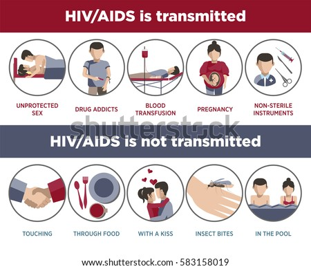 hiv and aids transmission