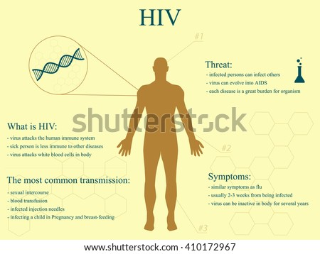 Hiv Free Vector Art 9 Free Downloads