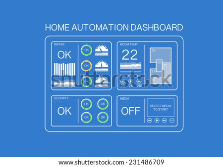 Home Automation Dashboard Example With Flat Design To Control Water, Room  Temperature, Security And