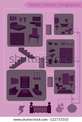 Home Interior Infographic Design Vector Elements