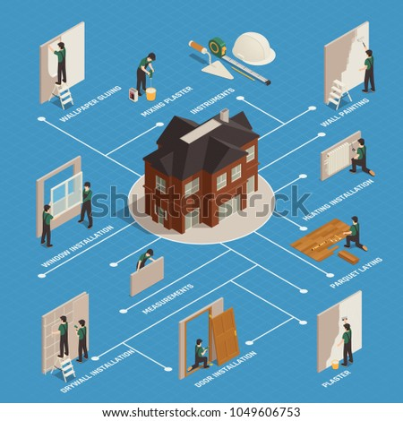 Home renovation remodeling isometric flowchart  with wall plastering wallpaper hanging window frames replacement doors replacement vector illustration