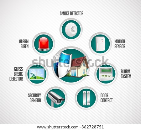 home security system   motion