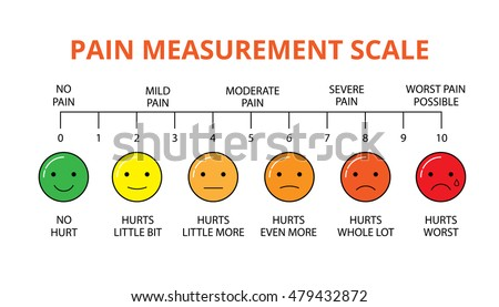 Horizontal pain measurement scale or pain assessment tool, vector. Visual pain chart or scale.