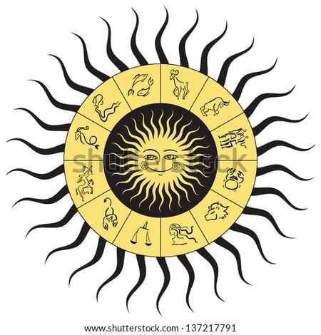 Horoscope circle.  Zodiac Stars sign. Vector Illustration isolated.