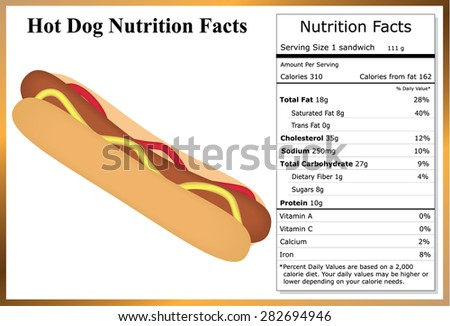 stock-vector-hot-dog-nutrition-facts-282694946.jpg