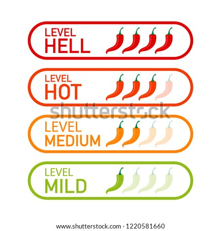 hot red pepper strength scale