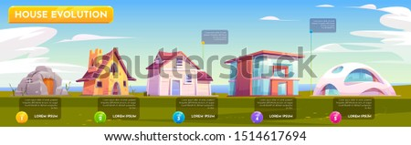 House evolution architecture infographics. Dwellings time line steps from ancient stone construction to futuristic cottage on nature background. Housing technology progress Cartoon vector illustration