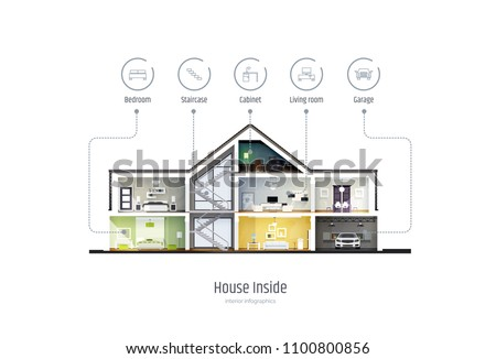 House in a cut, infographics with interior icons. Three-storey cottage inside with rooms, garage and modern interior with furniture. Modern house vector illustrion isolated on white background. Stock photo ©