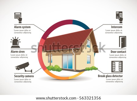 House security - access control and alarm system