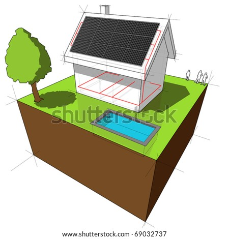 house with solar panels on the roof, with a wire-frame scheme of electric cables