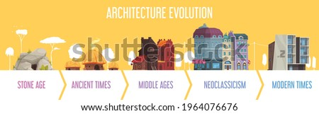 Housing architectural evolution through stone middle ages neoclassicism ancient modern times horizontal infographic background banner vector illustration