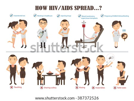 how hiv and aids transmitted