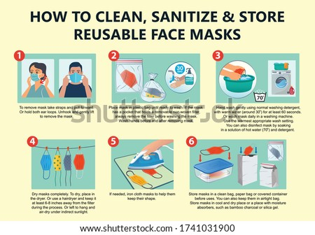 How to clean, sanitize and store reusable face masks. A guide for cleaning, sanitizing and storing fabric mask, cloth mask or reusable mask.