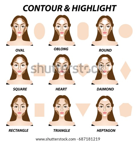 how to contour and highlight for face shapes vector illustration