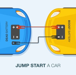 How to jump start a car. Flat vector illustration.