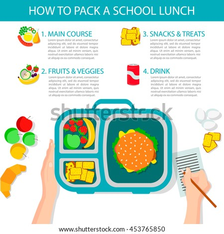 How to pack a school lunch, infographics, With mothers hands packing lunch box, vector illustration. Layout template