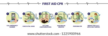 How to perform emergency first aid CPR step by step procedure