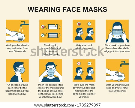 How to properly use a face mask. The right and wrong way to wear a mask. Characters use mask properly. Use masks properly.