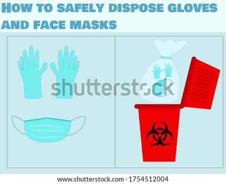 How to safely dispose contaminated gloves and face masks.Do not Reuse.Medical waste bin.Biohazard trash garbage.Coronavirus (covid-19) pandemic. Foto stock ©