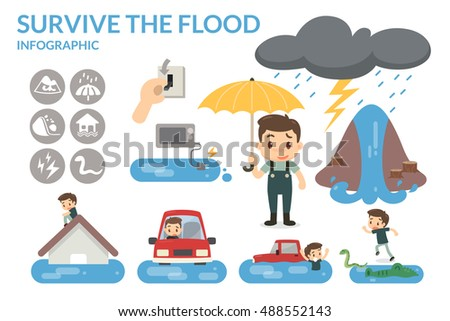 how to survive the flood flat