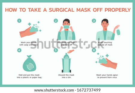 how to take a surgical mask off properly infographic concept, healthcare and medical about fever and virus prevention, flat vector symbol icon, layout, template illustration in horizontal design